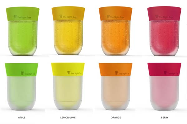 The Right Cup -Scented Cups